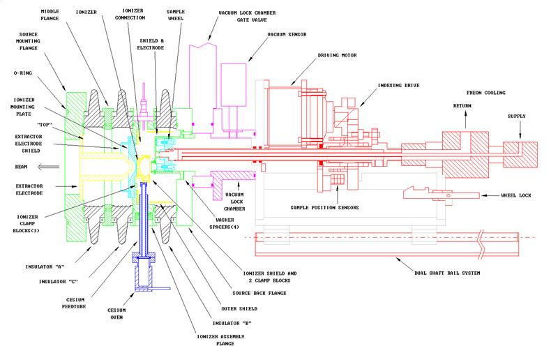 1 Schematic Diagram
