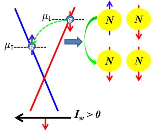 Purdue University: Quantum Matter and Devices Lab: Publications